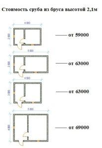 Цена на сруб бани от 59000руб